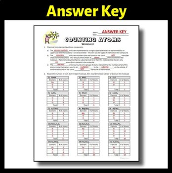 Counting Atoms Worksheet {E... by Tangstar Science | Teachers Pay ...