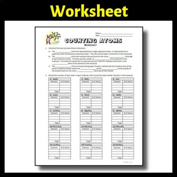 Counting Atoms Worksheet Editable Printable Distance Learning Options
