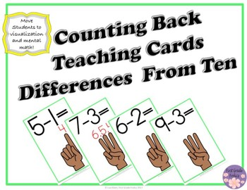 Counting Back Teaching Cards