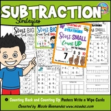 Mental Math SUBTRACTION Strategies - Counting Back and Counting Up