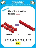 Math in Focus, 2nd Grade (Ch. 1, Lesson 1) - Counting: Posters