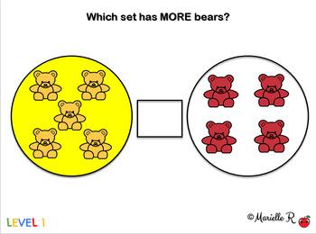 Counting Bears Math Pack: Sorting, Numbers, Quantities, & Addition/Subtraction