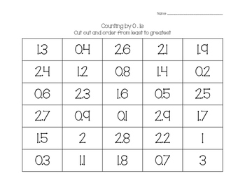 Counting By 0.1s (tenths)