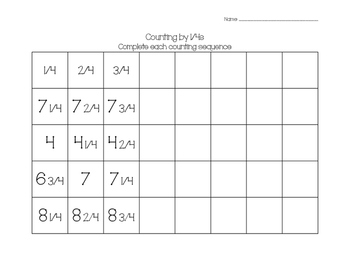 Counting By 1/4s (quarters)