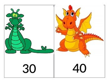 Counting By 10s: Hot Numbers
