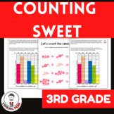 Distance learning Counting Candies 2nd Grade
