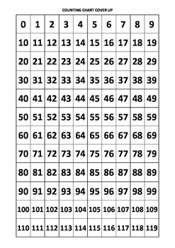 Counting Chart Cover Up 0-120