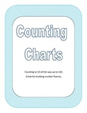 Counting Charts 10-120