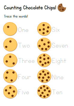 Counting Chocolate Chips