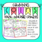 Counting Coins: Coin Anchor Charts!