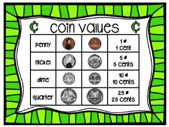 Counting Coins Matching Cards! 60 Cards in total!