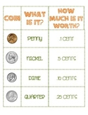 Counting Coins Reference Chart