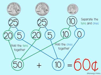 Counting Coins Using Number Bonds (Great for Google Classroom!)