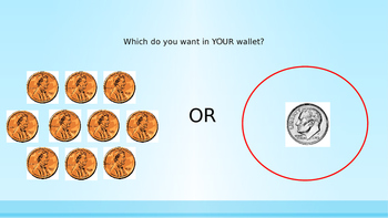 """Counting Coins- """"What's In Your Wallet?"""" Combining coins to make sums"""