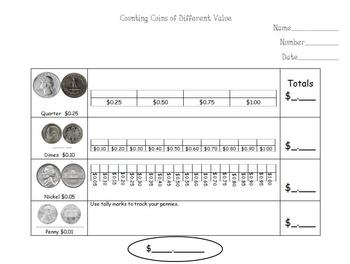 Counting Coins with Number lines