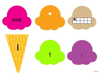 Counting Cones numbers 1-10