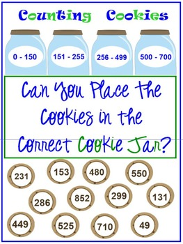 Counting Cookies - A Lesson in Number Sequence From Least to Greatest
