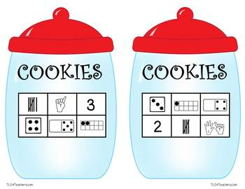 Counting Cookies Number Sense Lesson, Games and Activities