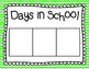 Counting Days Ten Frames and Posters - Bright Green Chevron