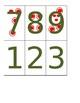Counting Dot Method Chart