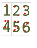 Counting Dot Method Chart