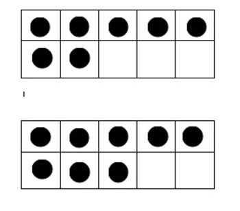 Counting Dots on Tens Frames
