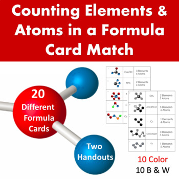 Counting Elements & Atoms in a Formula Card Match