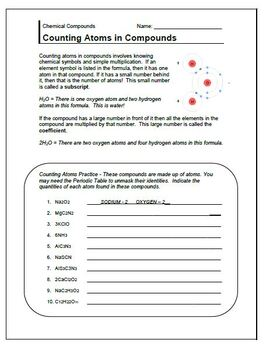 Counting Atoms in Compounds Warm-up/ Homework Assignment Plus Exit Ticket
