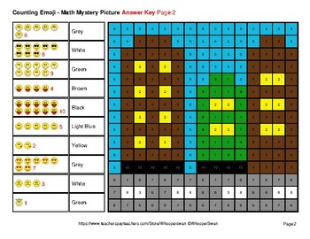 Counting Emoji | Counting Numbers 1-10 - City Color By Number