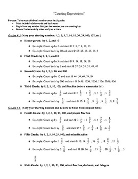 Counting Exercises for K-6