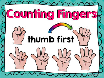 Counting Fingers Clipart - Thumb First