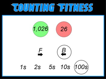 Counting Fitness (Promethean Flipchart)