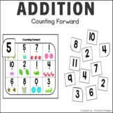 Counting Forward / On