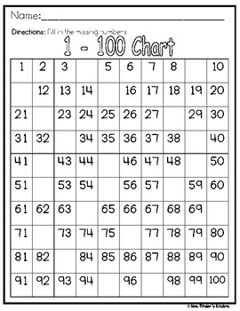 Counting Forward and Counting Backward - Spring Math