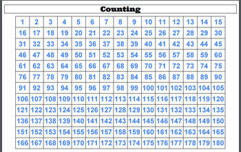 Counting Grid