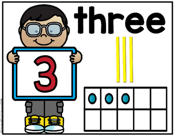 Counting Kids Anchor Chart Posters Numbers 1-20