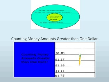 Money: Counting Money Amounts Greater than One Dollar Inte