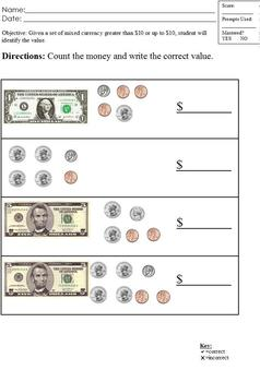 Counting Money; Differentiated for Special Ed, Life Skills Math