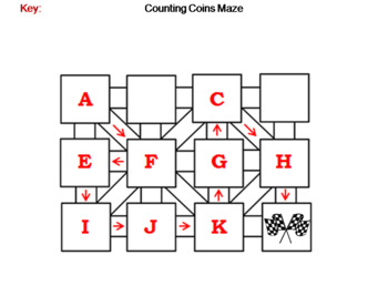 Counting Money Game using Mixed Coins: Math Maze