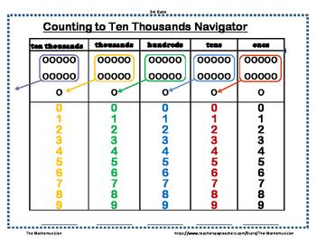 Counting Navigator - 3rd Grade