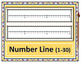 Counting Number Line