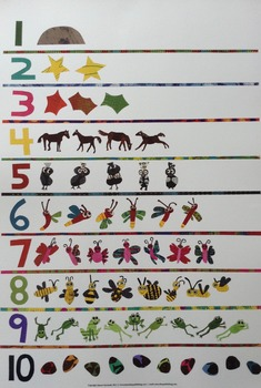 Counting Number Poster 1-10
