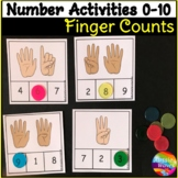 Counting Fingers Numbers 0-10 Number Recognition Kinder Ma