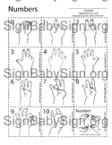 Counting, Numbers 1-10, ASL, Sign Language, Math