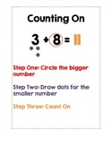Counting On Anchor Chart