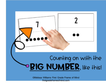 Counting On Addition Intervention Kit