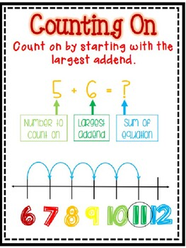 Counting On (Number Line) - Task Cards
