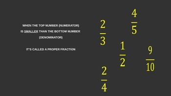 Counting On With Fractions - Improper Fractions and Mixed Numbers