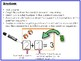 Counting On to Solve Addition Equations- Summer Theme