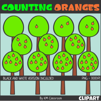 Counting Oranges ClipArt